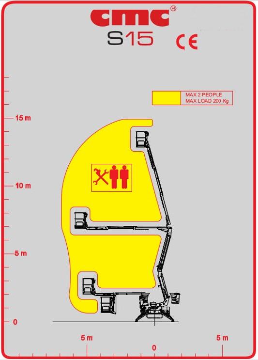 S15曲臂式公海赌赌船官网车工作范围图