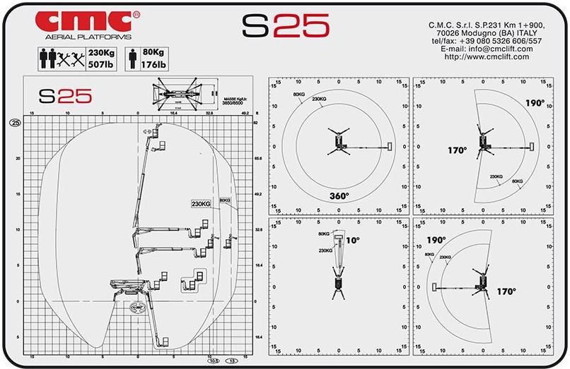 S25曲臂式蜘蛛车工作范围图